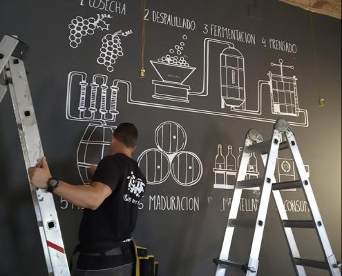 Trabajo de diseño realizado para el bar Maridaje- Algeciras